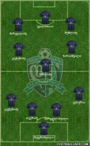 Dinamo Tbilisi 4-2-4 football formation