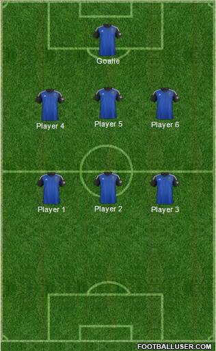San Jose Earthquakes 4-1-4-1 football formation