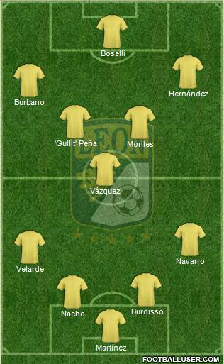 Club Deportivo León 4-1-4-1 football formation