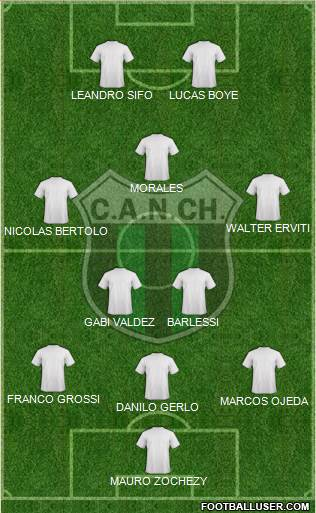 Nueva Chicago 3-5-2 football formation