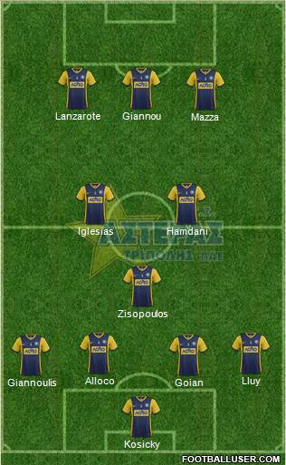 AGS Asteras Tripolis 4-3-3 football formation