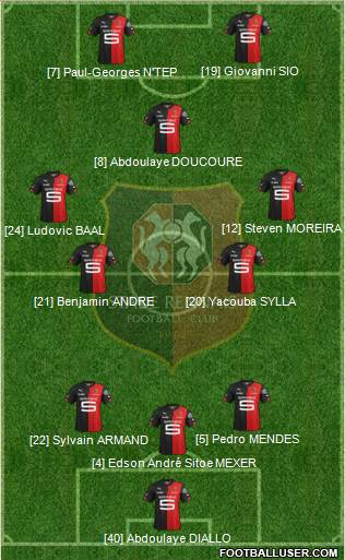 Stade Rennais Football Club 3-4-1-2 football formation