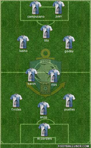 CD Antofagasta S.A.D.P. 3-4-3 football formation
