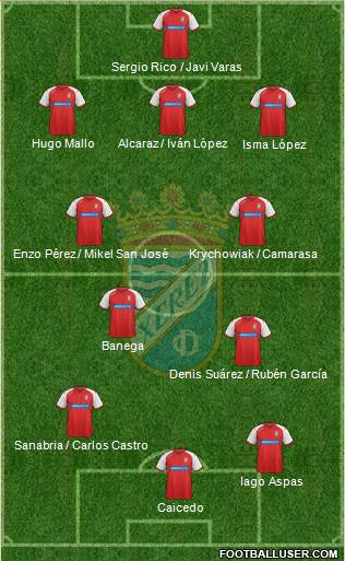 Xerez C.D., S.A.D. 3-4-3 football formation