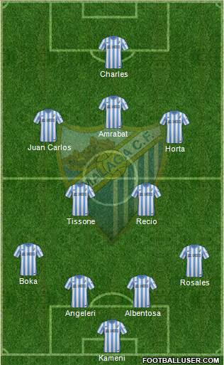 Málaga C.F. B 4-2-3-1 football formation
