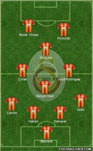 Galatasaray SK 4-4-2 football formation