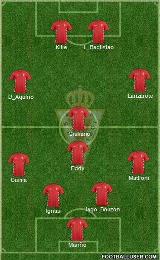 Real Murcia C.F., S.A.D. 4-2-4 football formation