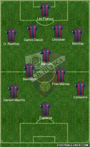 S.D. Huesca 4-3-3 football formation