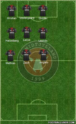 Football Club Midtjylland 1999 4-3-2-1 football formation