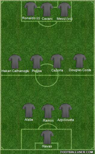 Arsenal 3-4-3 football formation