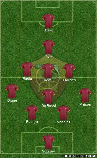 AS Roma 4-4-1-1 football formation