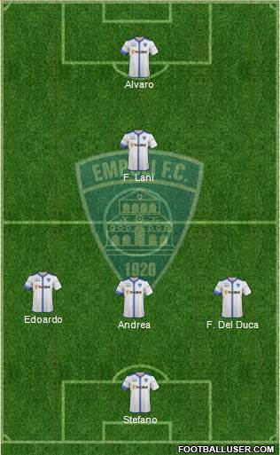 Empoli 3-4-2-1 football formation