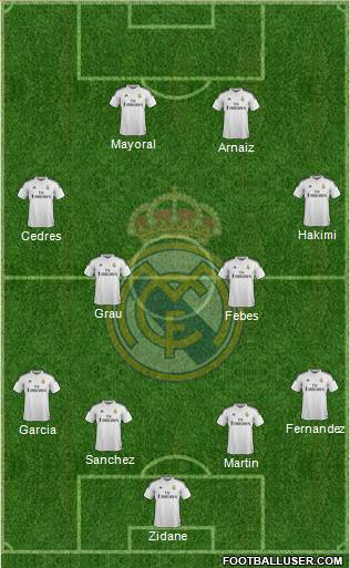 Real Madrid C.F. 4-1-3-2 football formation
