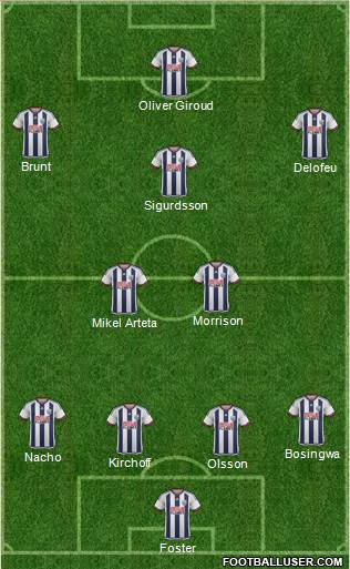 West Bromwich Albion 4-2-3-1 football formation