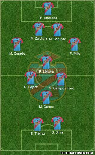 Arsenal de Sarandí 4-3-1-2 football formation