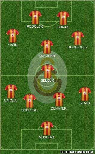 Galatasaray SK 5-3-2 football formation