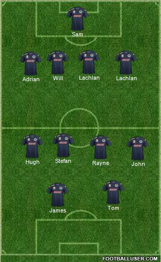 Central Coast Mariners 4-4-2 football formation