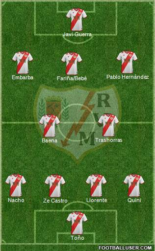 Rayo Vallecano de Madrid S.A.D. 4-1-2-3 football formation