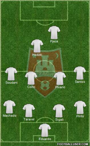 NK Zagreb 4-4-2 football formation