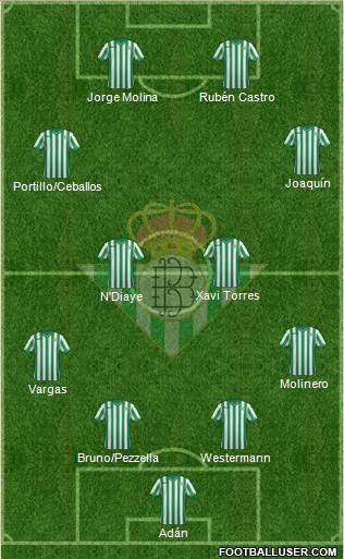 Real Betis B., S.A.D. 4-1-3-2 football formation