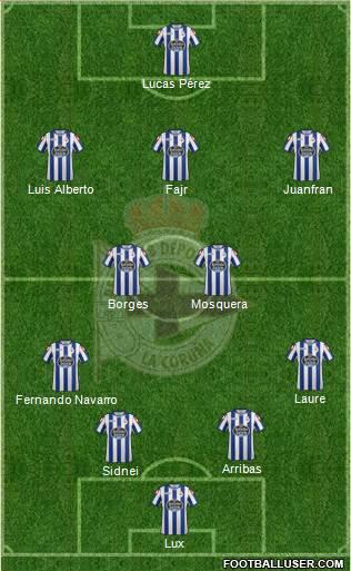 R.C. Deportivo de La Coruña S.A.D. 4-2-1-3 football formation