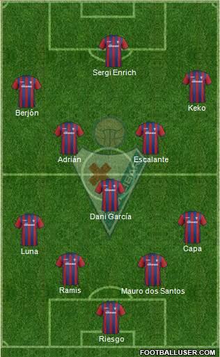 S.D. Eibar S.A.D. 4-2-1-3 football formation
