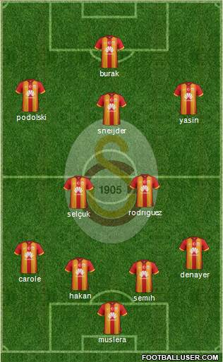 Galatasaray SK 4-3-2-1 football formation