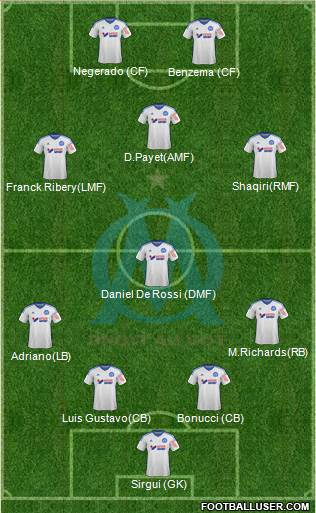 Olympique de Marseille 4-1-3-2 football formation