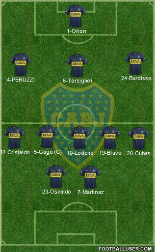 Boca Juniors 3-5-2 football formation