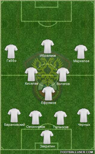 Russia 4-1-4-1 football formation