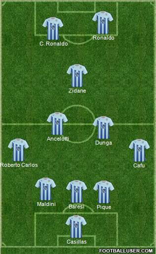 Coventry City 5-3-2 football formation