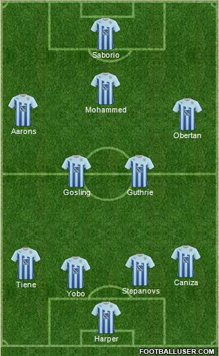 Coventry City 4-5-1 football formation