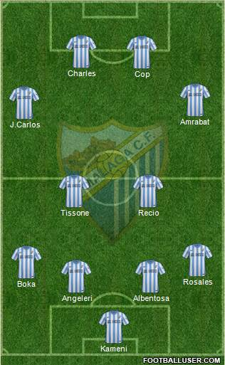 Málaga C.F., S.A.D. 4-2-4 football formation