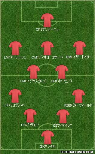 Pro Evolution Soccer Team 4-2-3-1 football formation