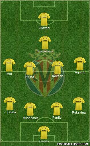 Villarreal C.F., S.A.D. 4-4-1-1 football formation