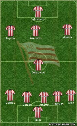 Cracovia Krakow 5-3-2 football formation