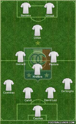 CD Once Caldas 4-1-2-3 football formation