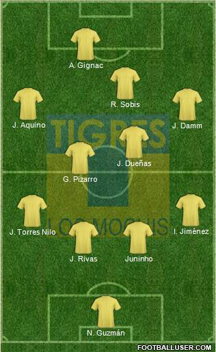 Club Tigres B 4-2-3-1 football formation