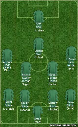 Celtic 4-4-1-1 football formation