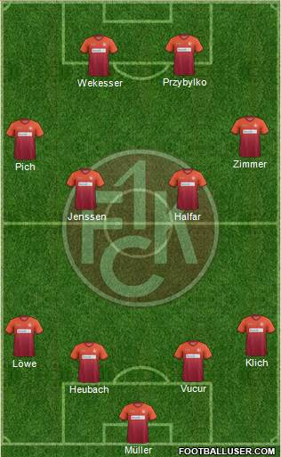 1.FC Kaiserslautern 4-4-2 football formation