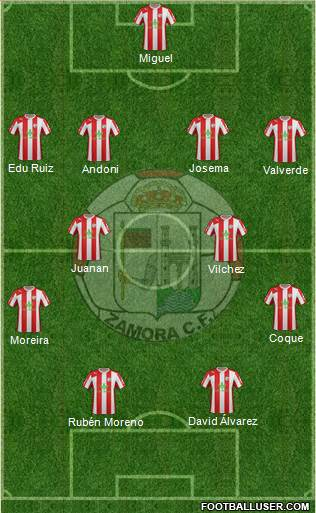 Zamora C.F. 4-4-2 football formation