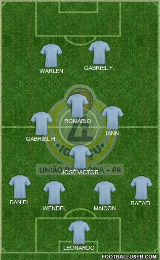 AA Iguaçu 4-4-2 football formation