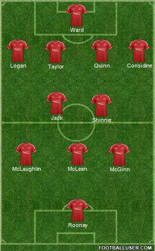 Aberdeen 4-2-3-1 football formation