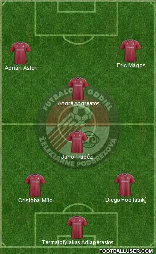 ZP SPORT Podbrezova 3-4-3 football formation