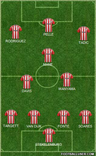 Southampton 4-2-1-3 football formation