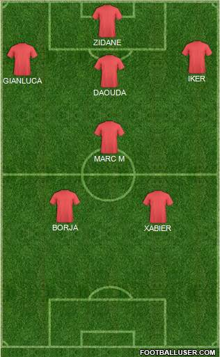 Championship Manager Team 5-4-1 football formation