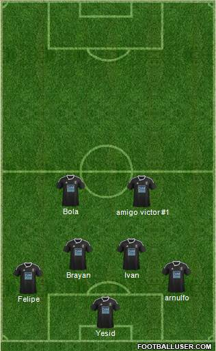 Neath FC 3-4-3 football formation