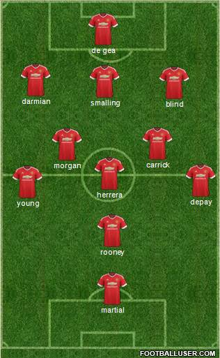 Manchester United 3-5-1-1 football formation
