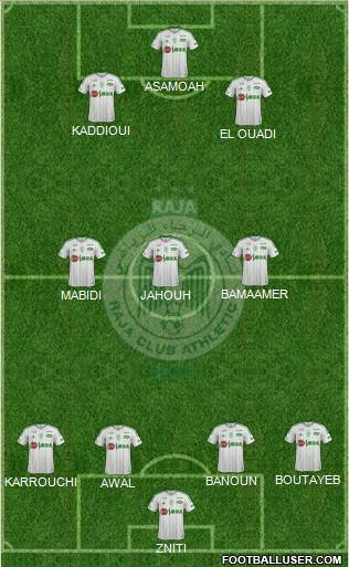 Raja Club Athletic 4-3-2-1 football formation
