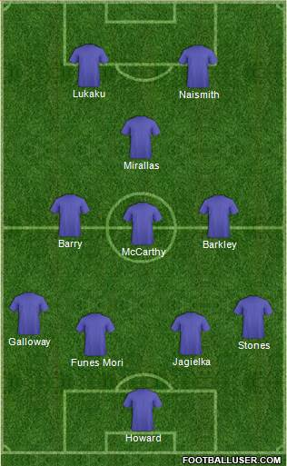 Football Manager Team 4-3-2-1 football formation